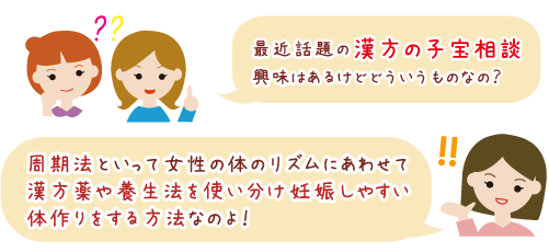 埼玉県の漢方薬局、子宝相談って何?