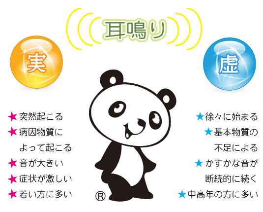 耳鳴り実証虚証−埼玉中医薬研究会