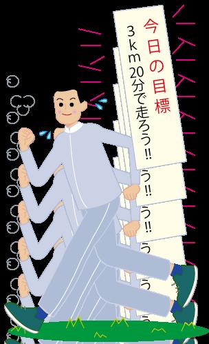健康法をもっていますか☆埼玉中医薬研究会