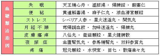 埼玉中医薬研究会~勉強会のお話~